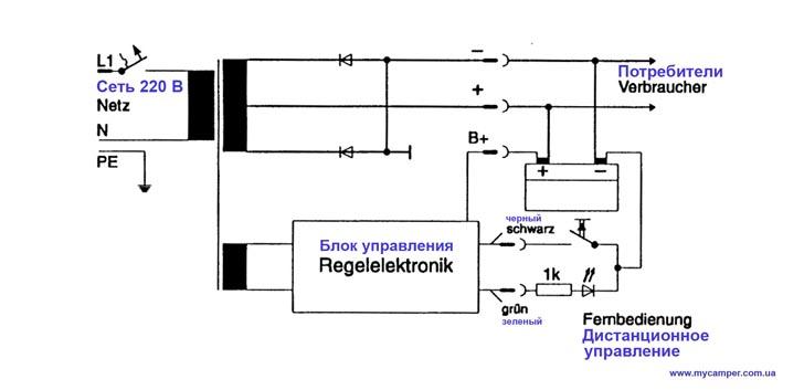 Блок-схема зарядно-распределительного устройства Calira EVS 12 / 12 a